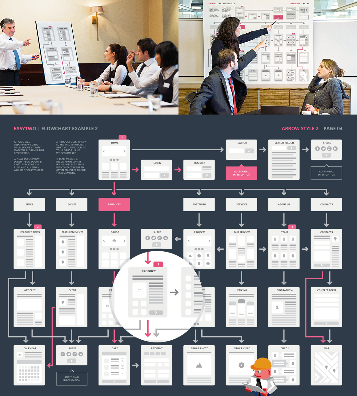 Examples Of Sitemaps For Websites Tools: UX Cards And Useful Digital Tools For UX
