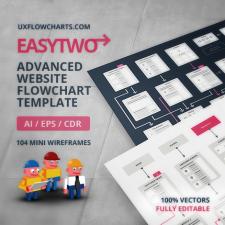 EasyTwo Website Flowchart Sitemap AI