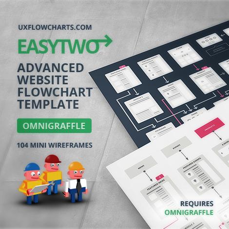 EasyTwo Website Flowchart Sitemap OmniGraffle