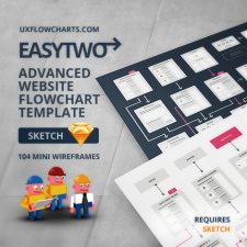 EasyTwo Website Flowchart Sitemap SKETCH