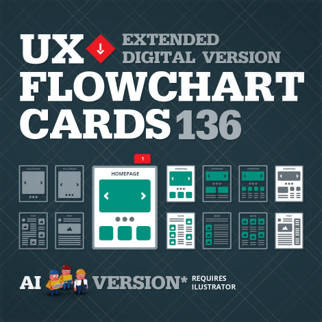 Digital UX Flowchart Cards AI Version