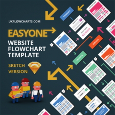 EasyOne Website Flowchart Template Sketch Version