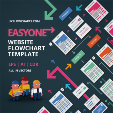 EasyOne Website Flowchart Template AI Version