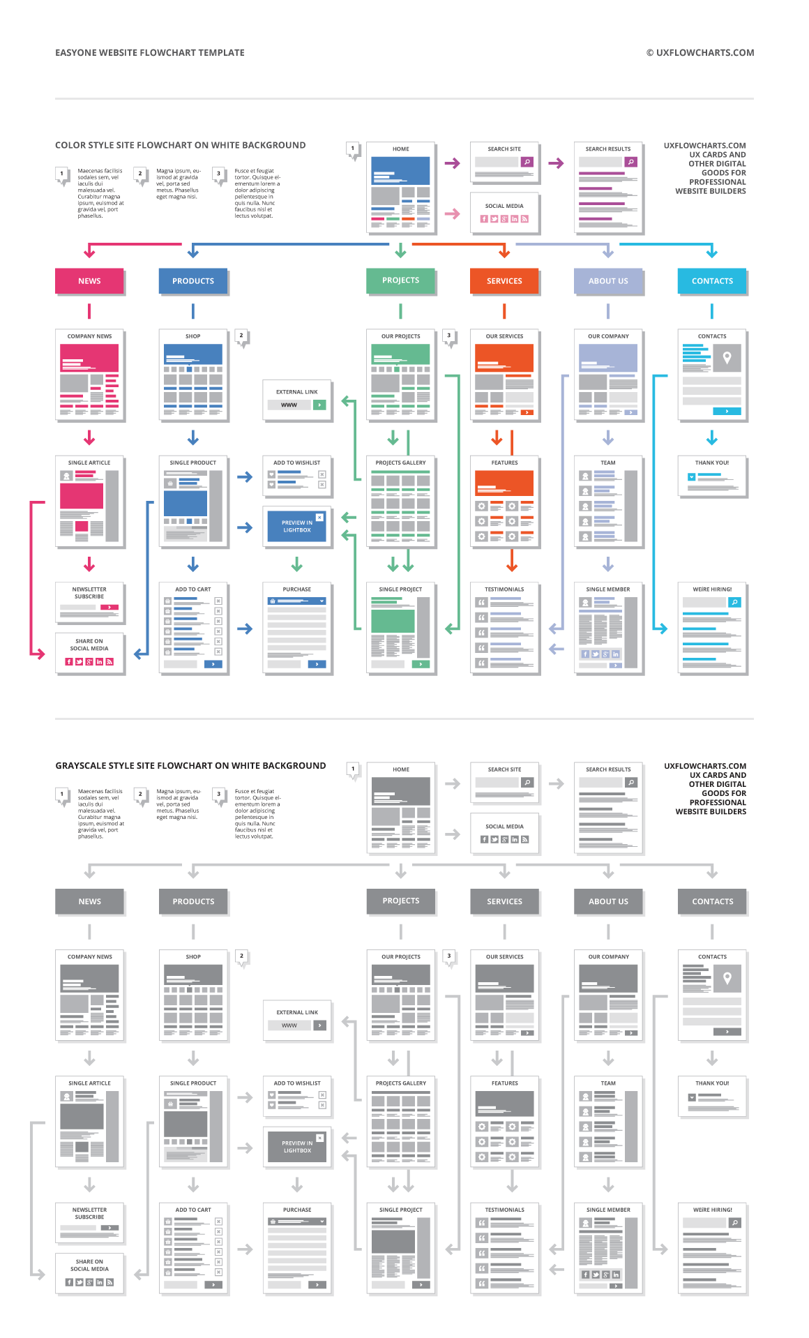 Ux flowcharts ux cards and useful digital tools for ux planning easyone website flowchart template easyone website flowchart template nvjuhfo Choice Image