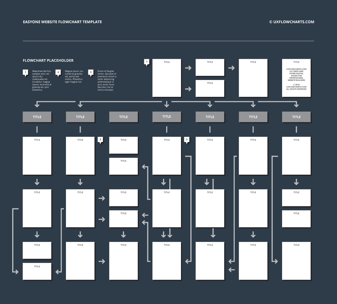 ux flowcharts ux cards and useful digital tools for ux planning easyone website flowchart. Black Bedroom Furniture Sets. Home Design Ideas