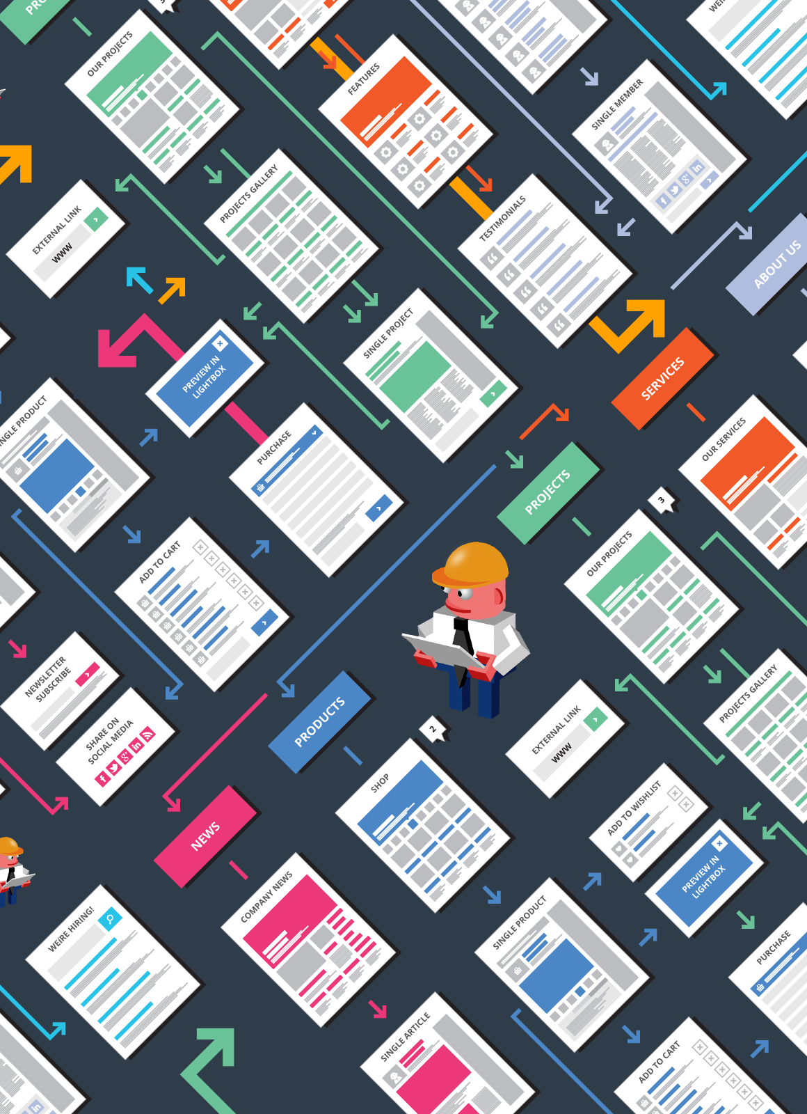 UX Flowcharts | UX Cards and Useful Digital Tools for UX Planning ...
