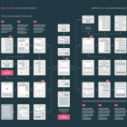 EasyThree Website UX Flowchart Template AI Version