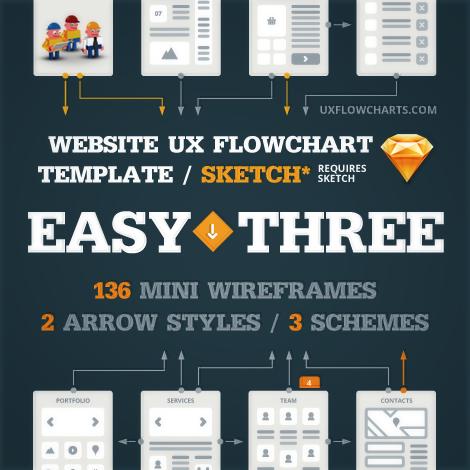 EasyThree Website UX Flowchart Template Sketch Version