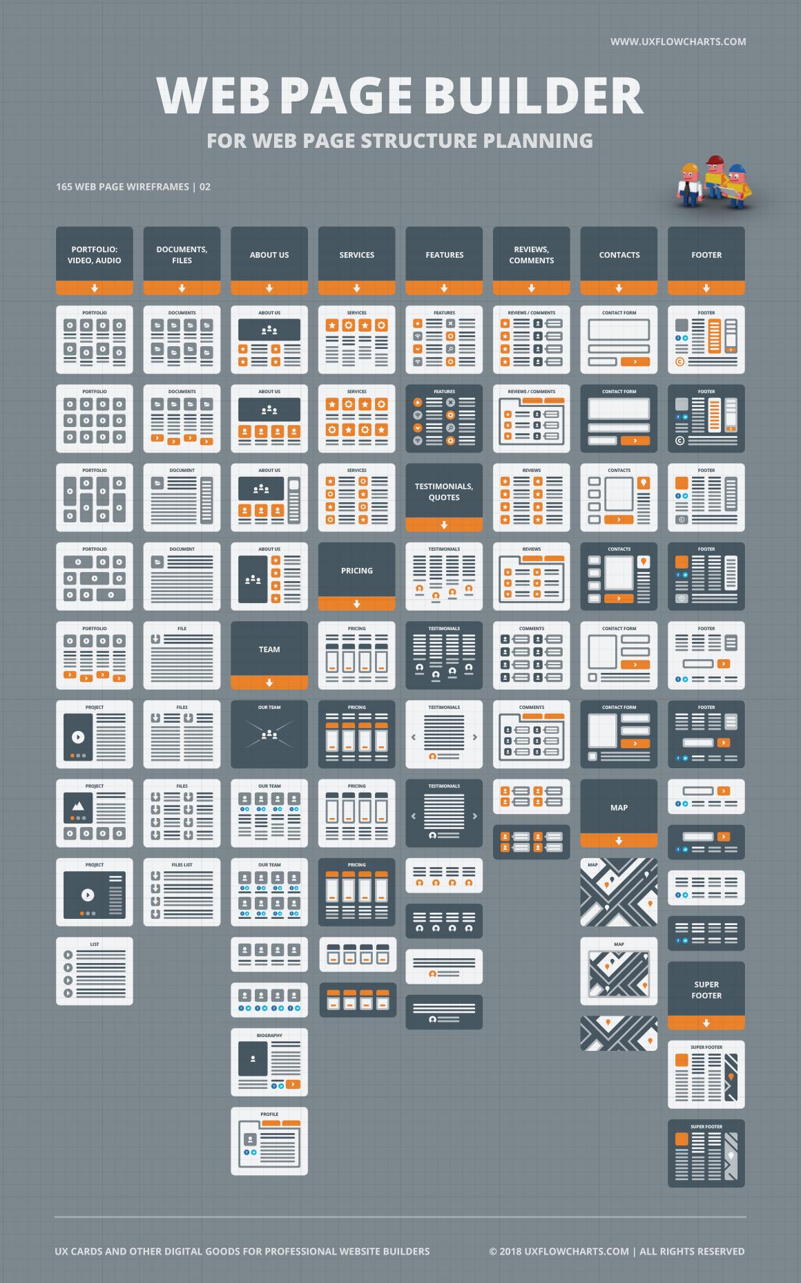 webpage builders - 2