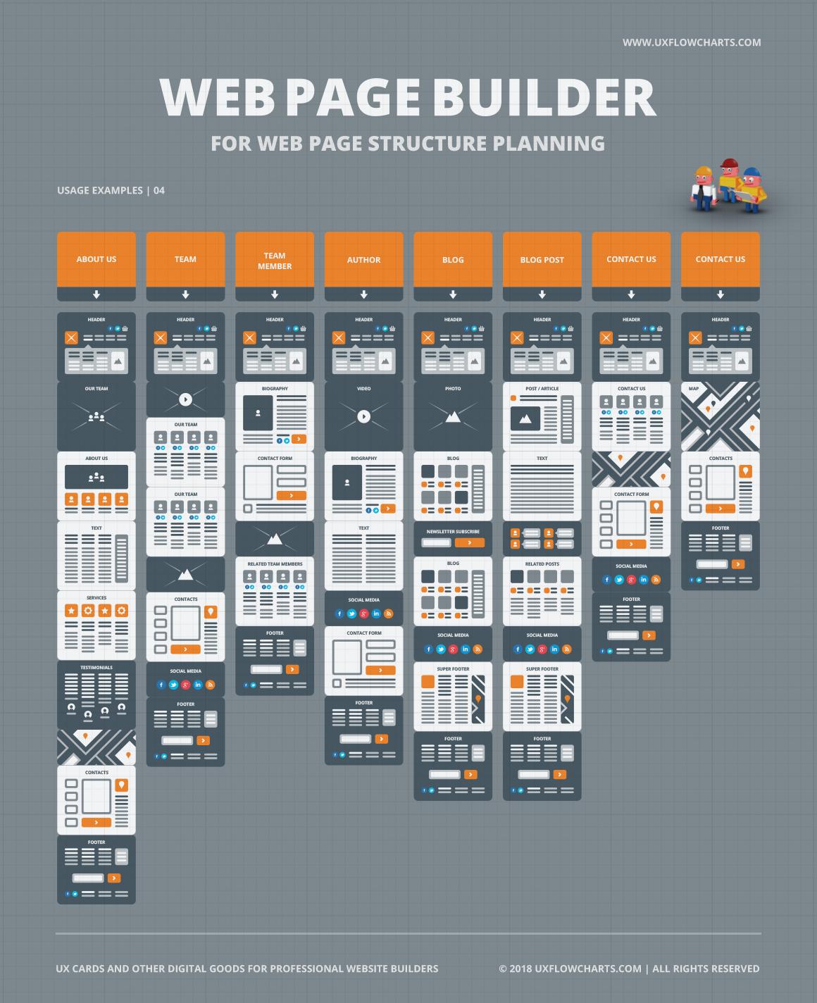 webpage builders