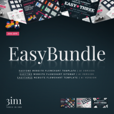 EasyBundle Website Flowchart 3 in 1